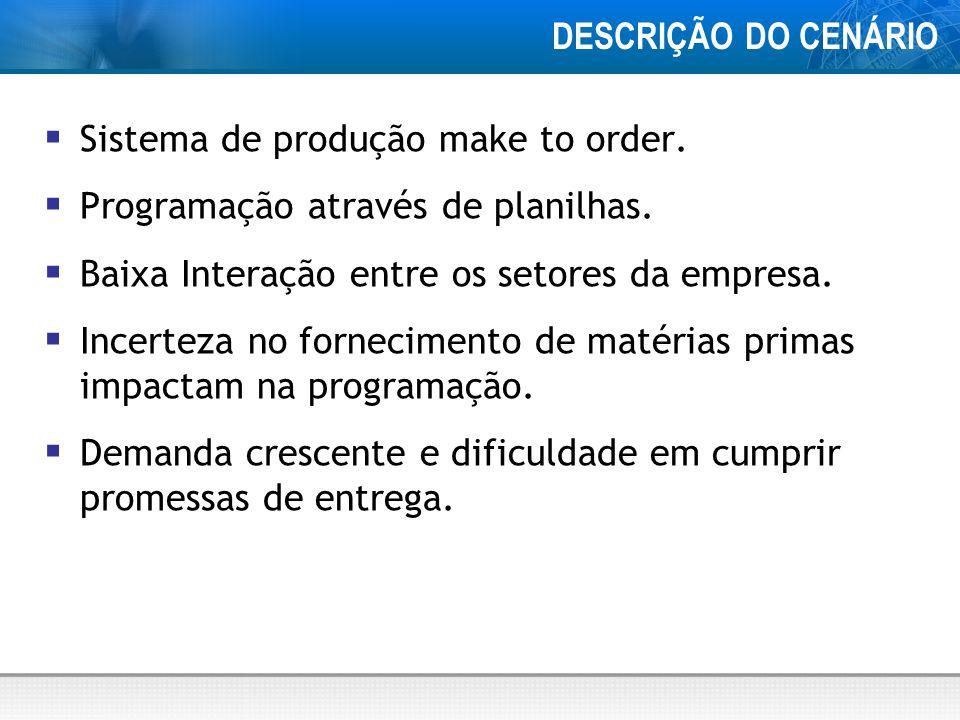 DESCRIÇÃO DO CENÁRIO Sistema de produção make to order. Programação através de planilhas. Baixa Interação entre os setores da empresa.