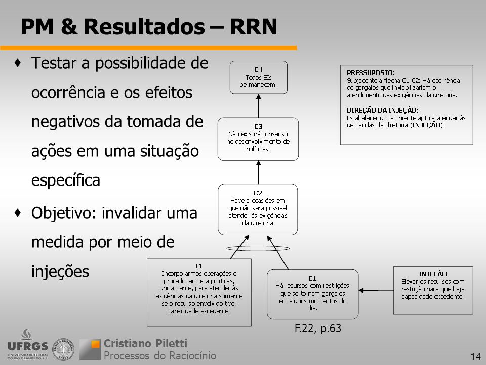 PM & Resultados – RRN Testar a possibilidade de ocorrência e os efeitos negativos da tomada de ações em uma situação específica.