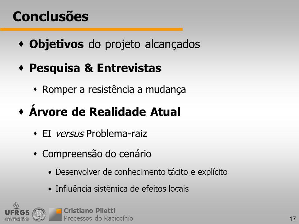 Conclusões Objetivos do projeto alcançados Pesquisa & Entrevistas
