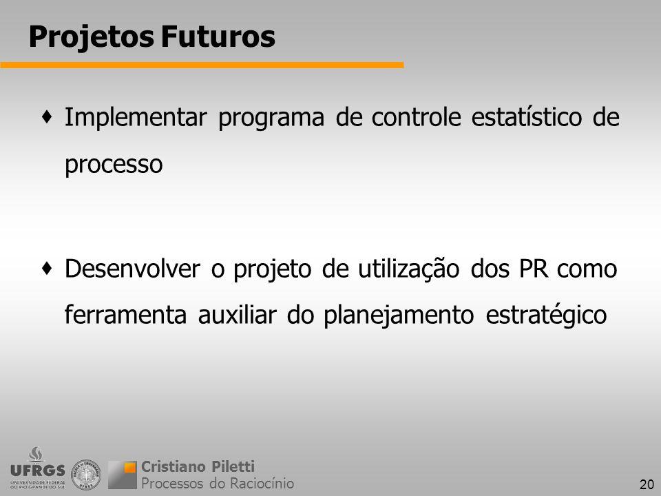 Projetos Futuros Implementar programa de controle estatístico de processo.