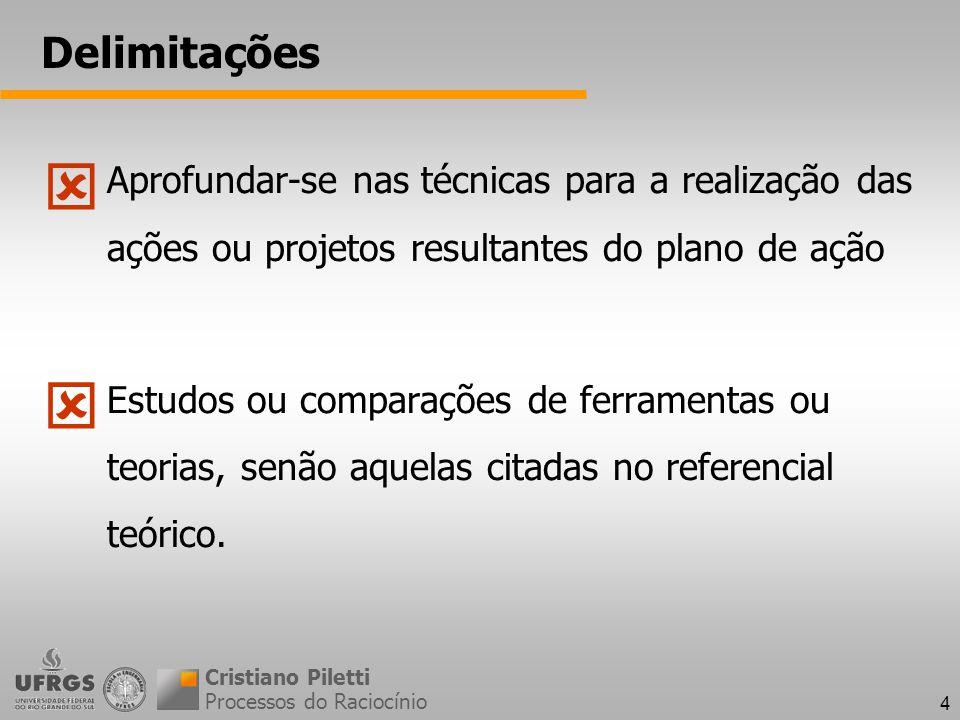 Delimitações  Aprofundar-se nas técnicas para a realização das ações ou projetos resultantes do plano de ação.