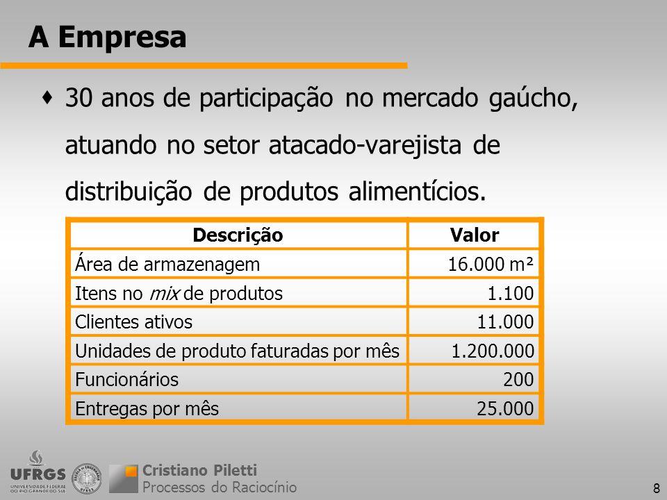 A Empresa 30 anos de participação no mercado gaúcho, atuando no setor atacado-varejista de distribuição de produtos alimentícios.