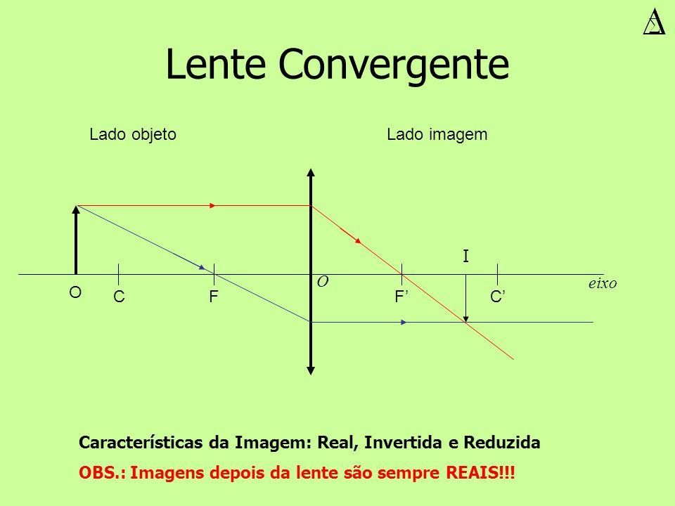 Lente Convergente Lado objeto Lado imagem O I O eixo F F' C C'