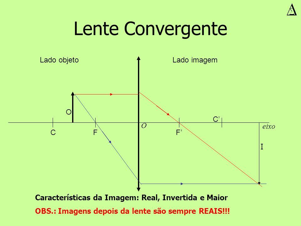 Lente Convergente Lado objeto Lado imagem O C' O eixo I F F' C