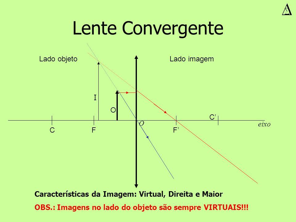 Lente Convergente Lado objeto Lado imagem I O C' O eixo F F' C