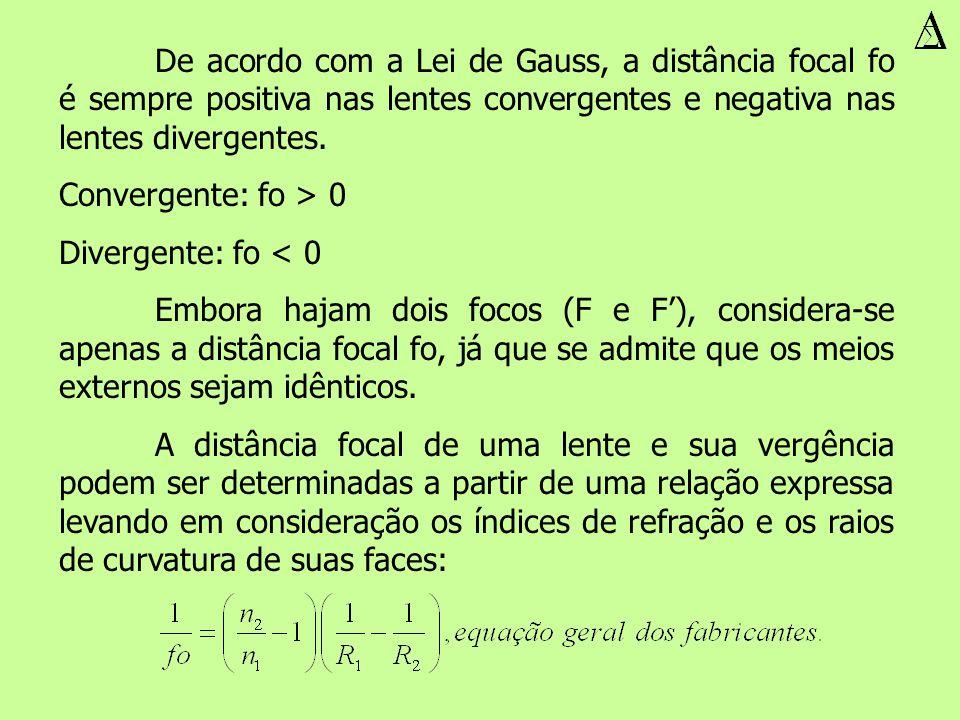 De acordo com a Lei de Gauss, a distância focal fo é sempre positiva nas lentes convergentes e negativa nas lentes divergentes.