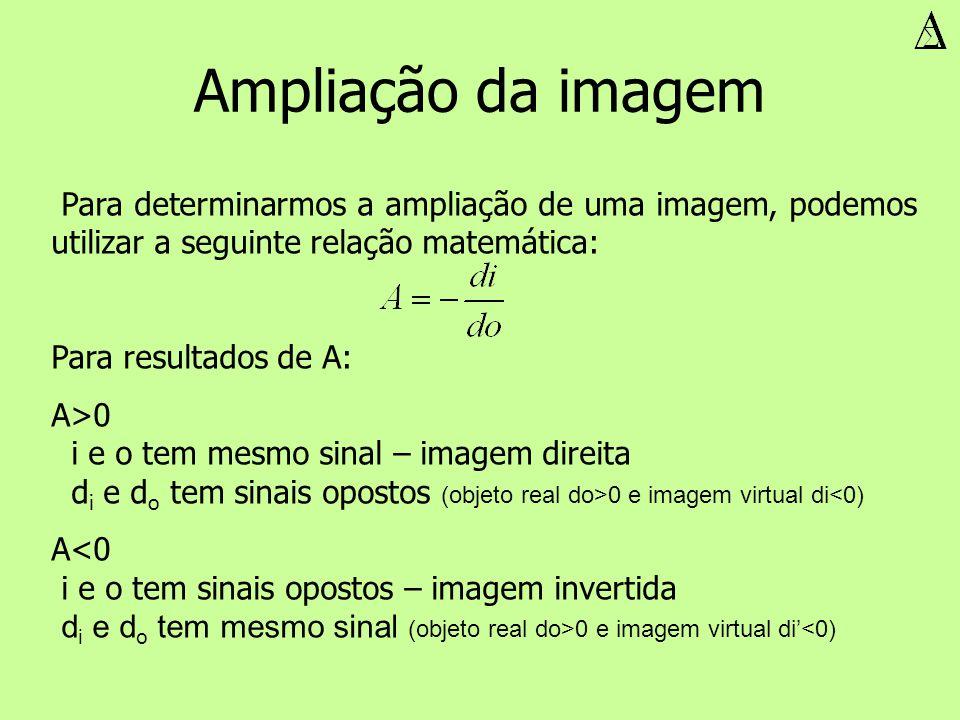 Ampliação da imagem Para determinarmos a ampliação de uma imagem, podemos utilizar a seguinte relação matemática: