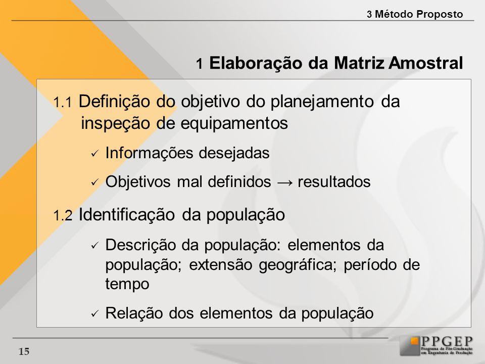Informações desejadas Objetivos mal definidos → resultados