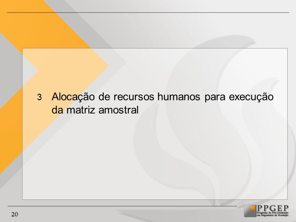 3 Alocação de recursos humanos para execução da matriz amostral