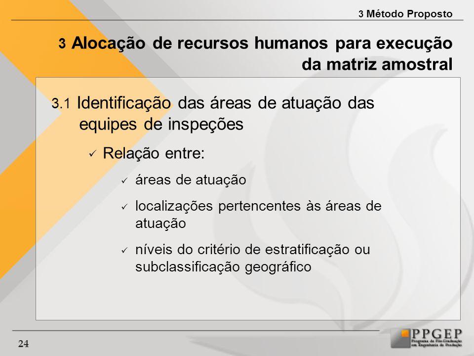 3 Método Proposto 3 Alocação de recursos humanos para execução da matriz amostral. 3.1 Identificação das áreas de atuação das equipes de inspeções.