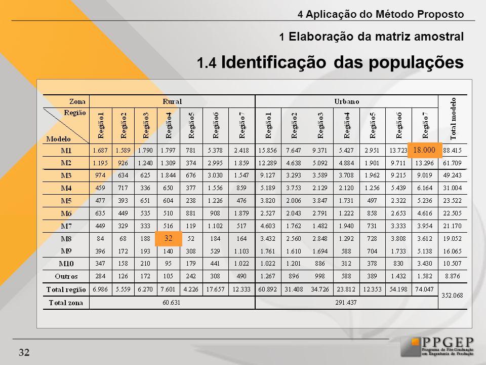 1.4 Identificação das populações