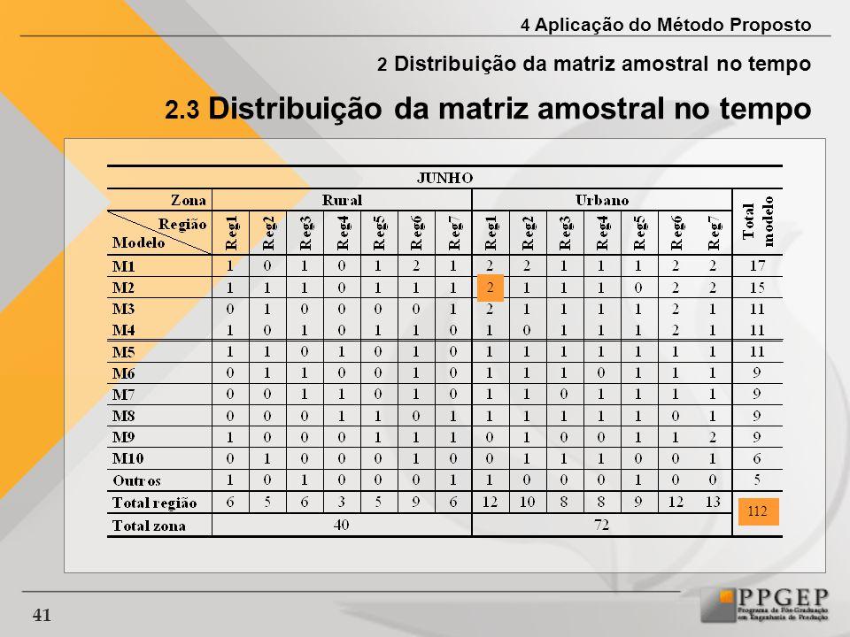 2.3 Distribuição da matriz amostral no tempo