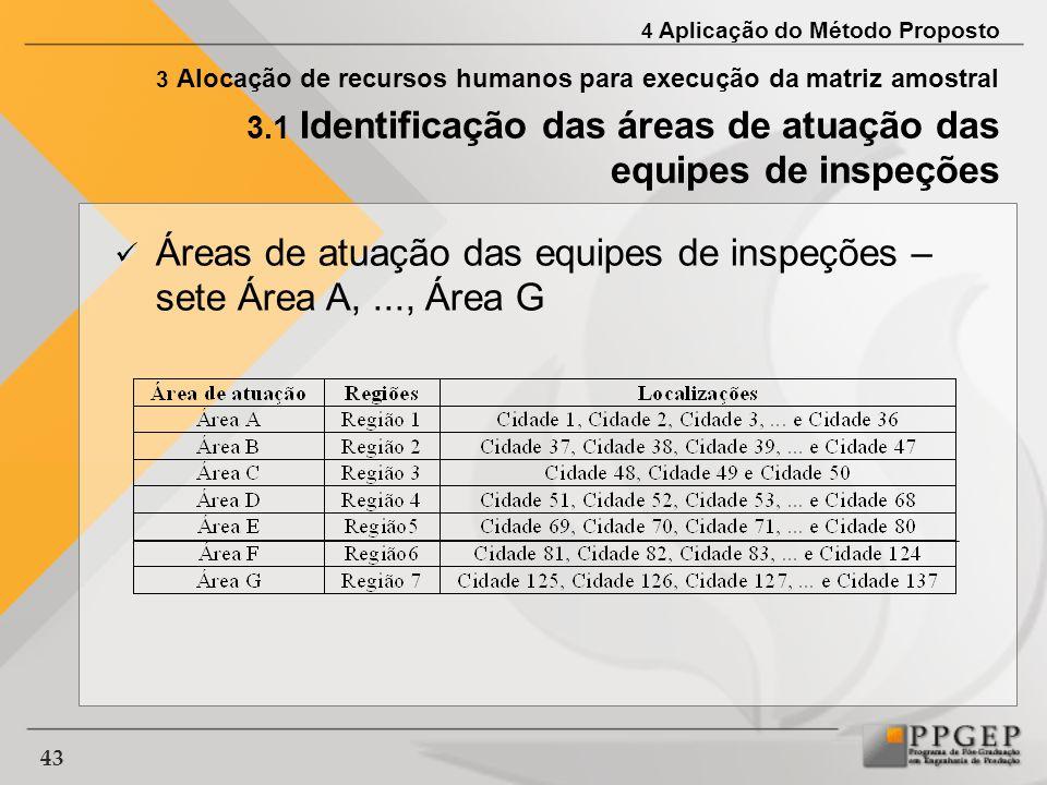 Áreas de atuação das equipes de inspeções – sete Área A, ..., Área G
