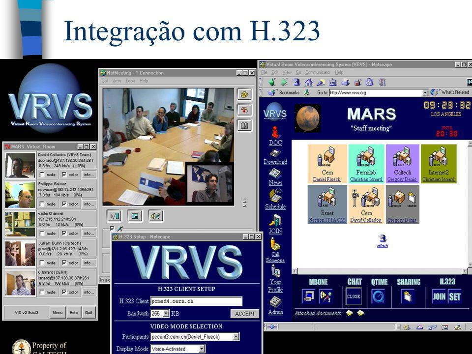 Integração com H.323