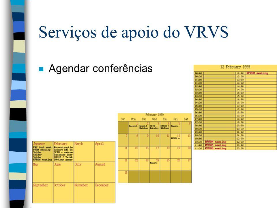 Serviços de apoio do VRVS