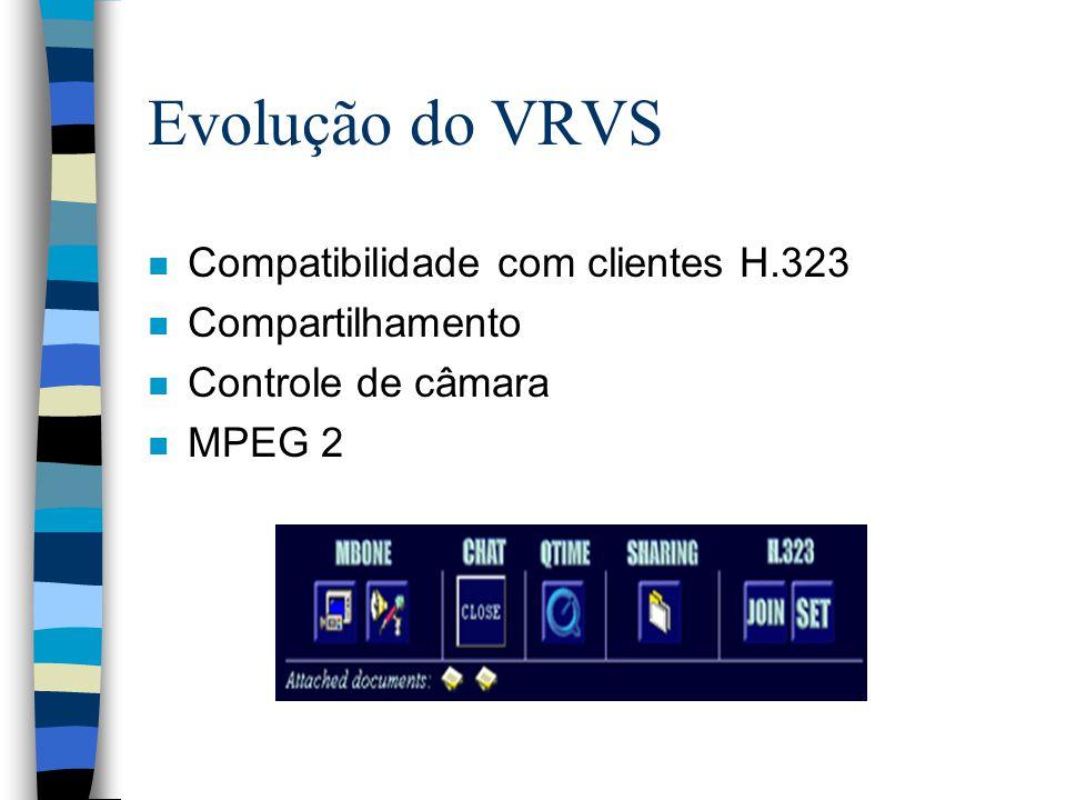 Evolução do VRVS Compatibilidade com clientes H.323 Compartilhamento