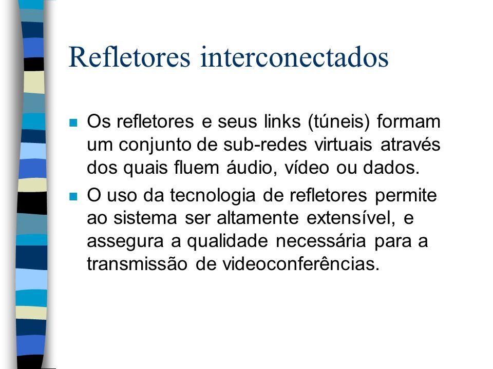 Refletores interconectados