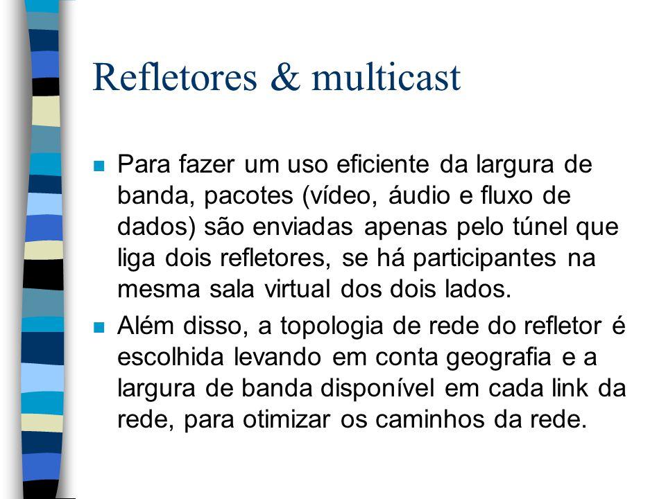 Refletores & multicast