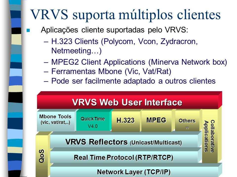 VRVS suporta múltiplos clientes