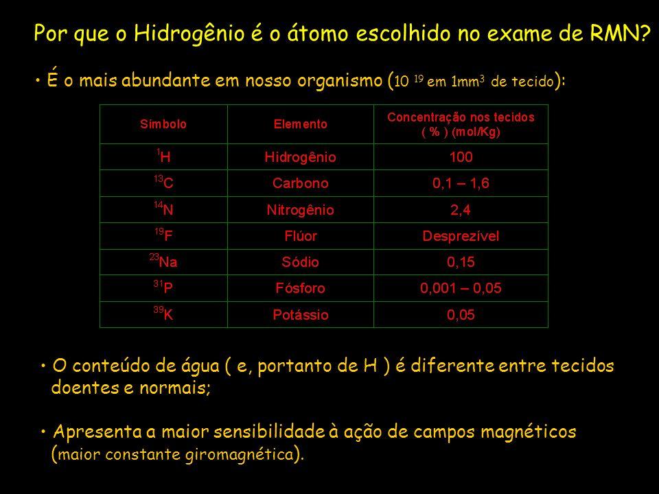 Por que o Hidrogênio é o átomo escolhido no exame de RMN