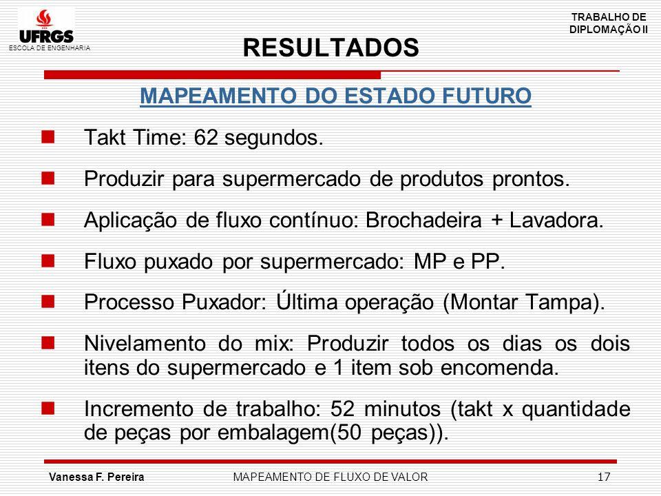 MAPEAMENTO DO ESTADO FUTURO