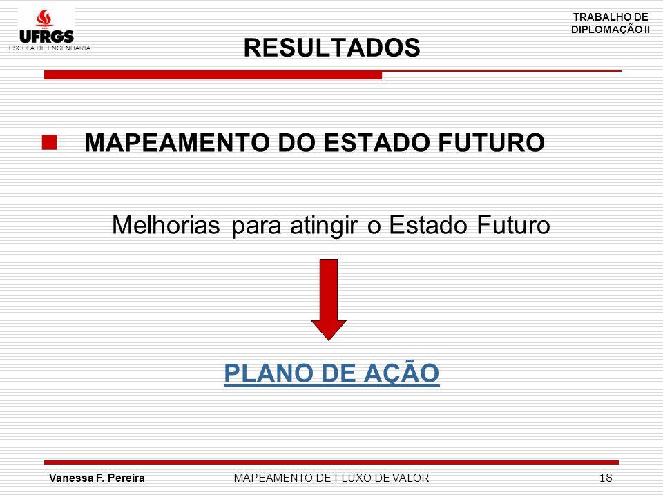 RESULTADOS PLANO DE AÇÃO