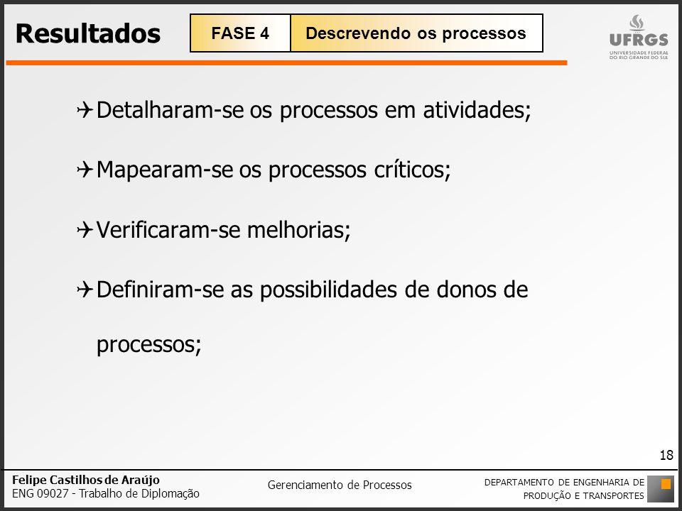 Descrevendo os processos