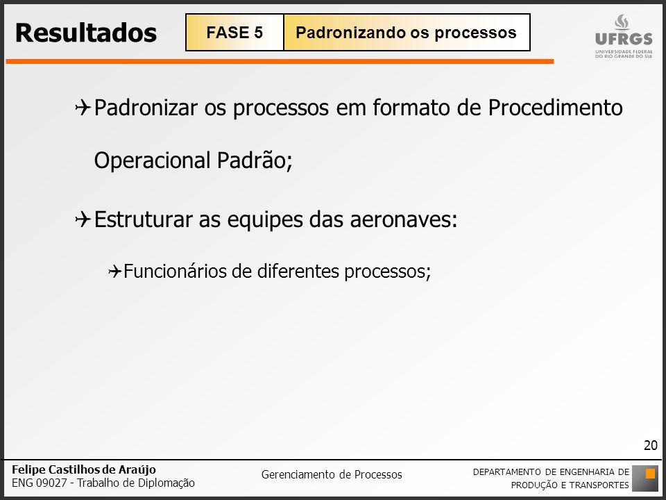 Padronizando os processos