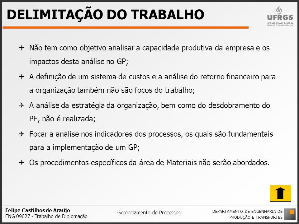 DELIMITAÇÃO DO TRABALHO