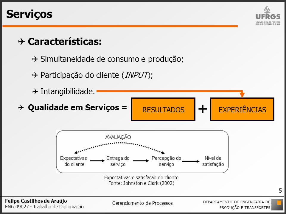 + Serviços Características: Simultaneidade de consumo e produção;