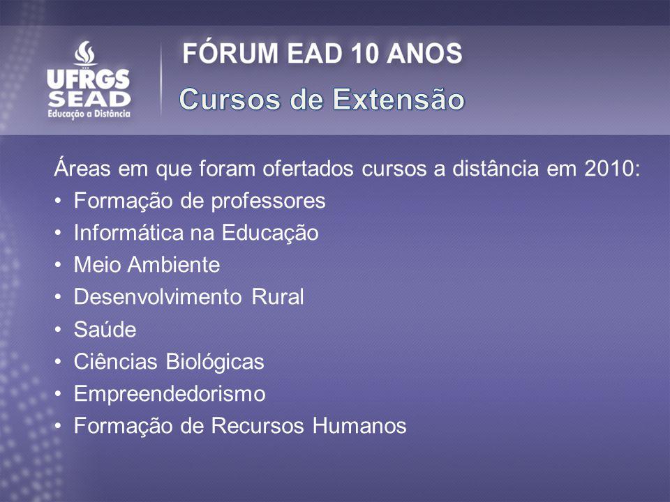 Cursos de Extensão Áreas em que foram ofertados cursos a distância em 2010: Formação de professores.