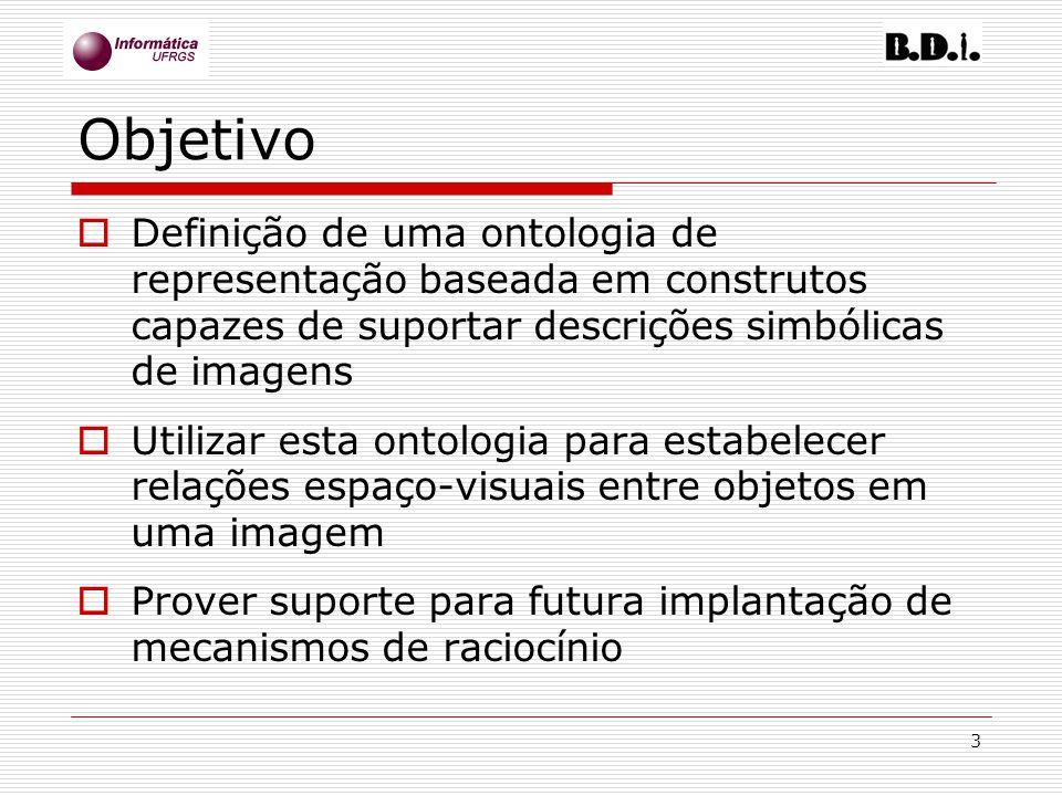 Objetivo Definição de uma ontologia de representação baseada em construtos capazes de suportar descrições simbólicas de imagens.