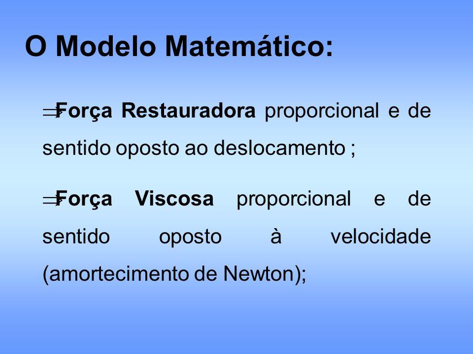 O Modelo Matemático: Força Restauradora proporcional e de sentido oposto ao deslocamento ;