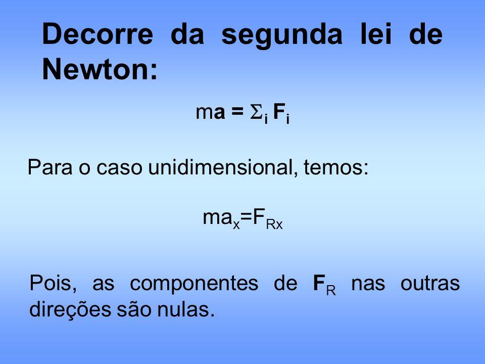 Decorre da segunda lei de Newton: