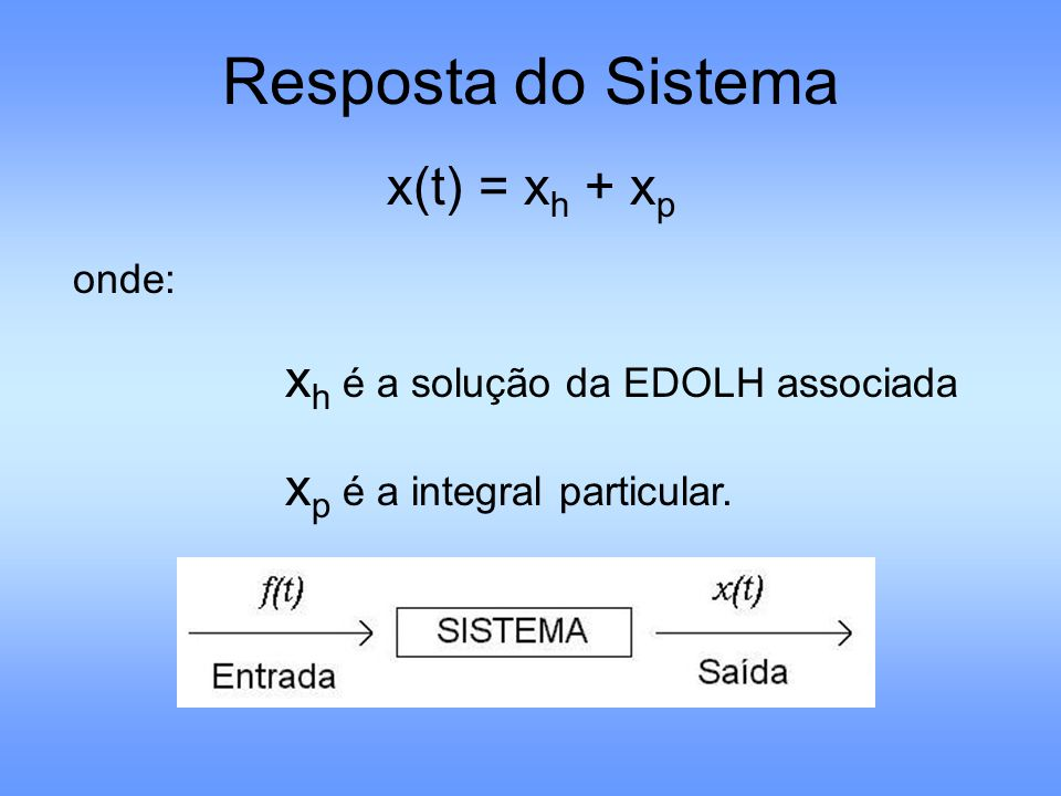 Resposta do Sistema x(t) = xh + xp onde: