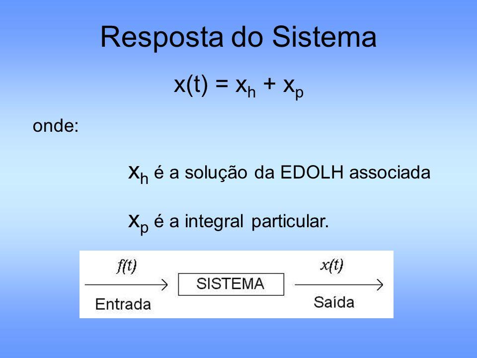 Resposta do Sistema x(t) = xh + xp onde: