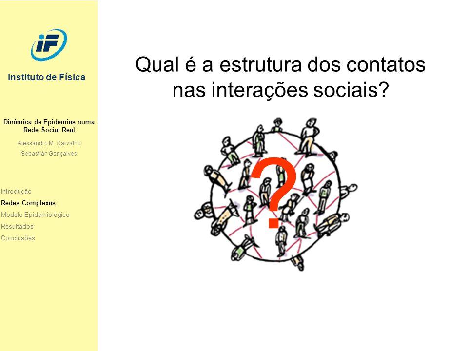Dinâmica de Epidemias numa Rede Social Real