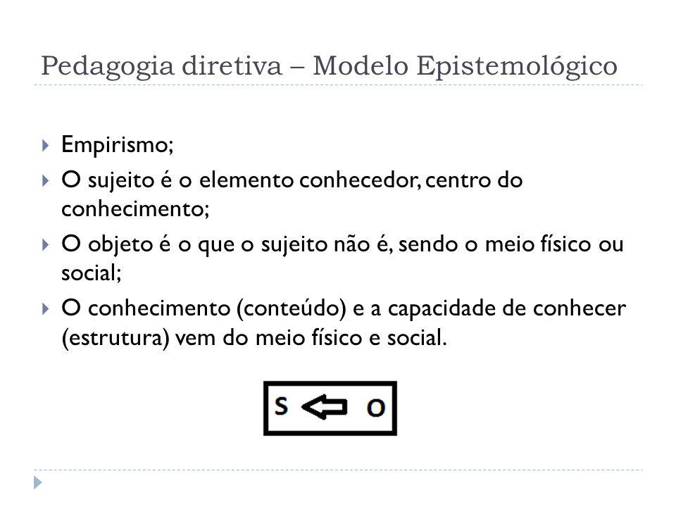 Pedagogia diretiva – Modelo Epistemológico