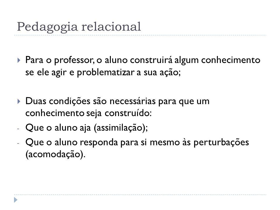 Pedagogia relacional Para o professor, o aluno construirá algum conhecimento se ele agir e problematizar a sua ação;