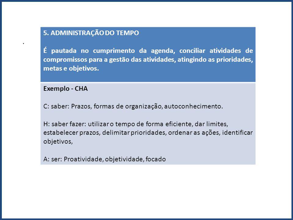 . 5. ADMINISTRAÇÃO DO TEMPO.