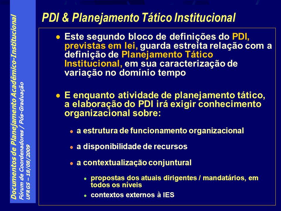 PDI & Planejamento Tático Institucional