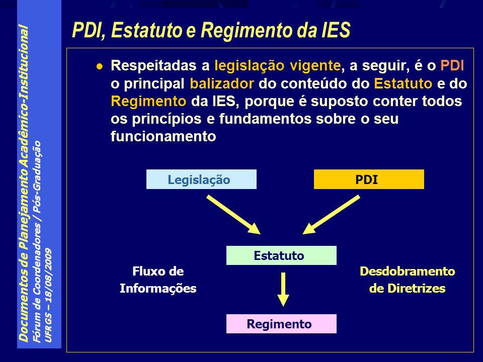 PDI, Estatuto e Regimento da IES