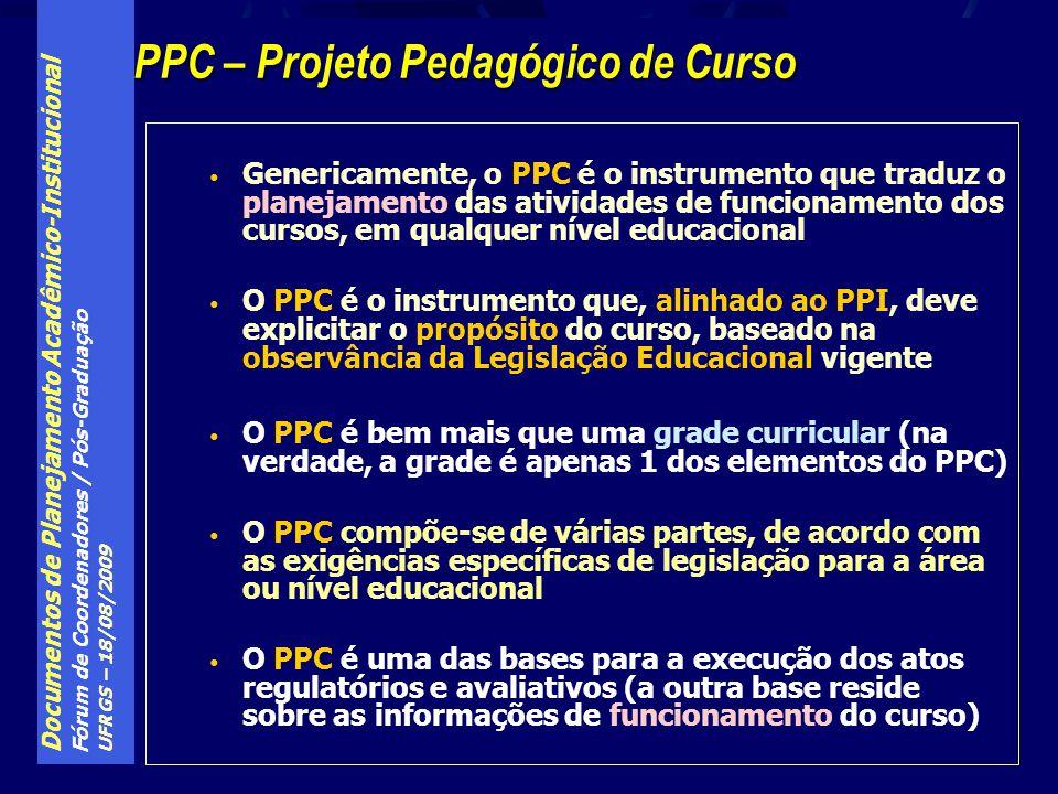 PPC – Projeto Pedagógico de Curso