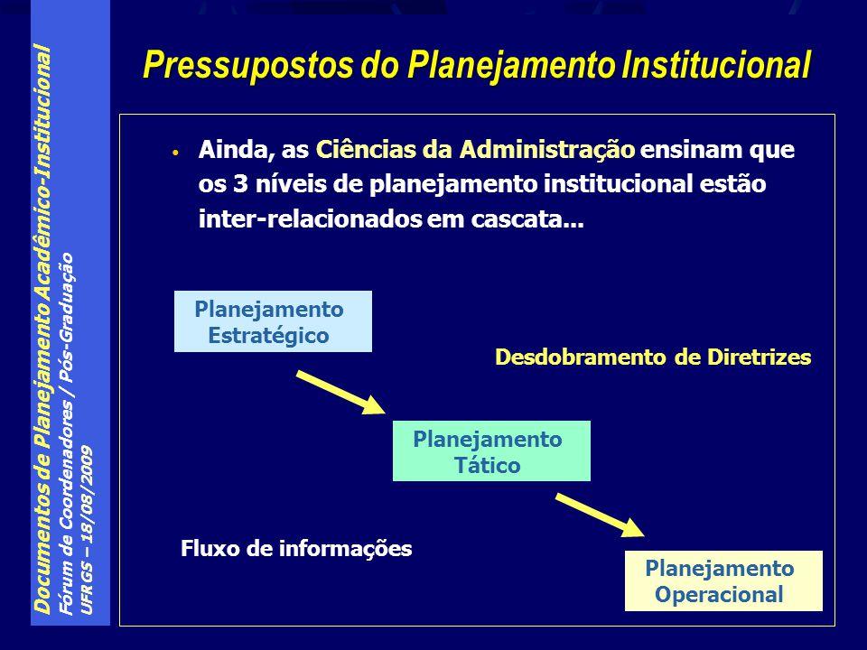 Planejamento Estratégico Planejamento Operacional