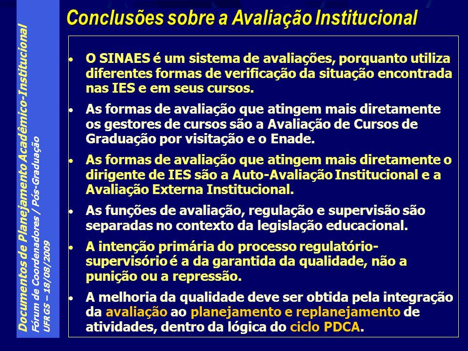 Conclusões sobre a Avaliação Institucional