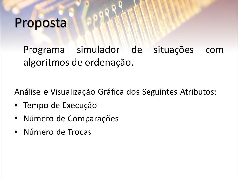 Proposta Programa simulador de situações com algoritmos de ordenação.
