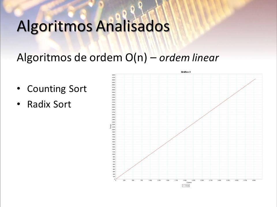 Algoritmos Analisados