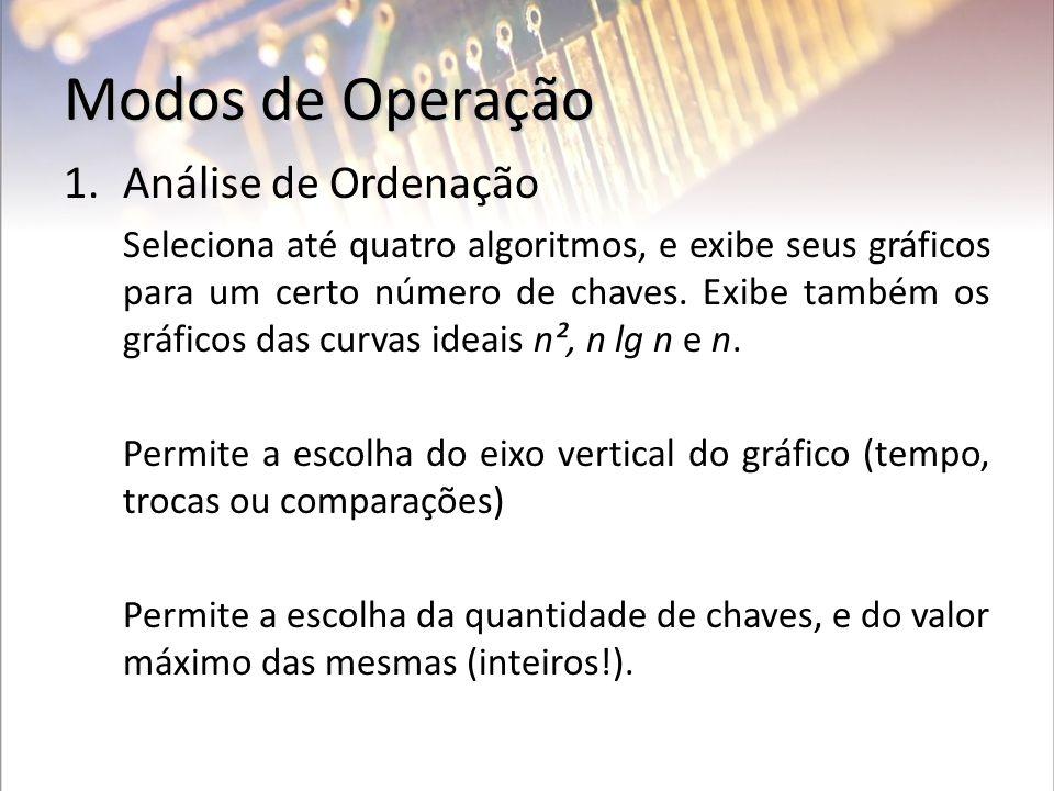 Modos de Operação Análise de Ordenação