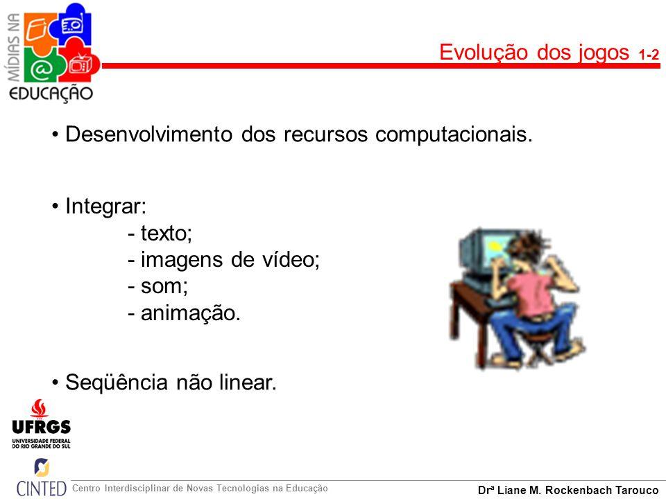 Evolução dos jogos 1-2 Desenvolvimento dos recursos computacionais. Integrar: - texto; - imagens de vídeo;