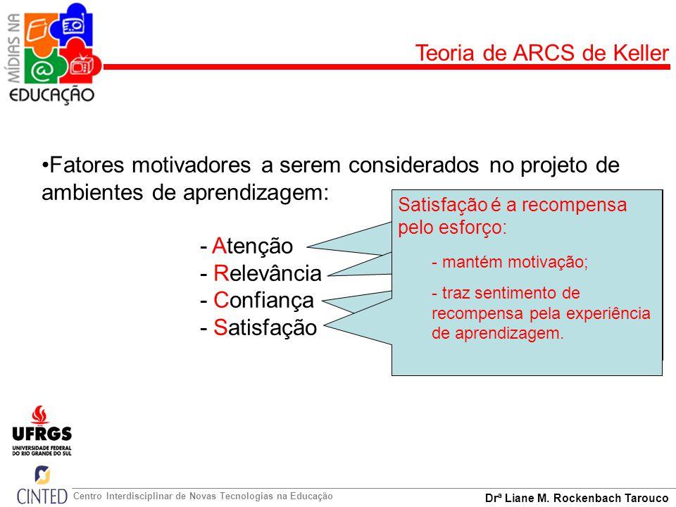 Teoria de ARCS de Keller